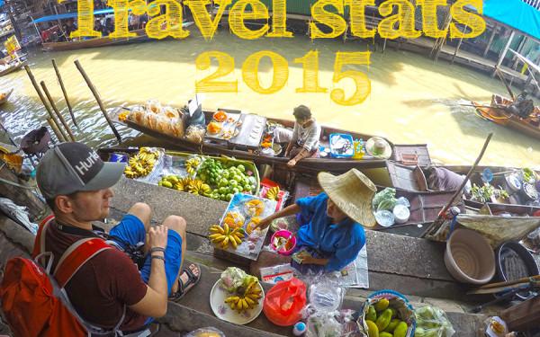 2015 travel statistics